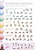 Yoga Verlag Chakra-Workout-Poster